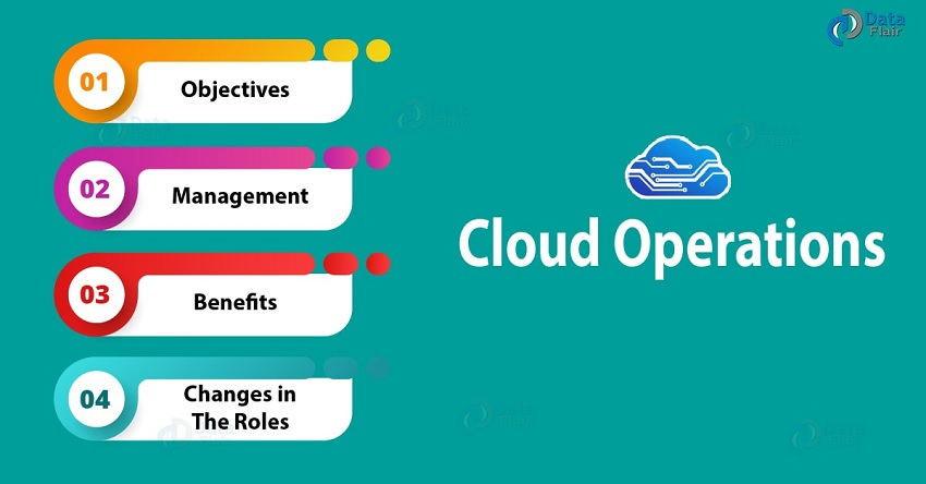 Changes in Operations Management
