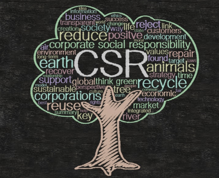 Corporate Social Responsibility Tree