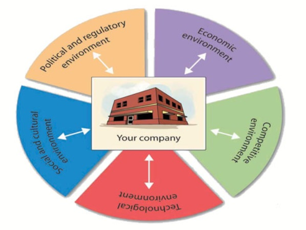 Operations Management - Project Management Plan