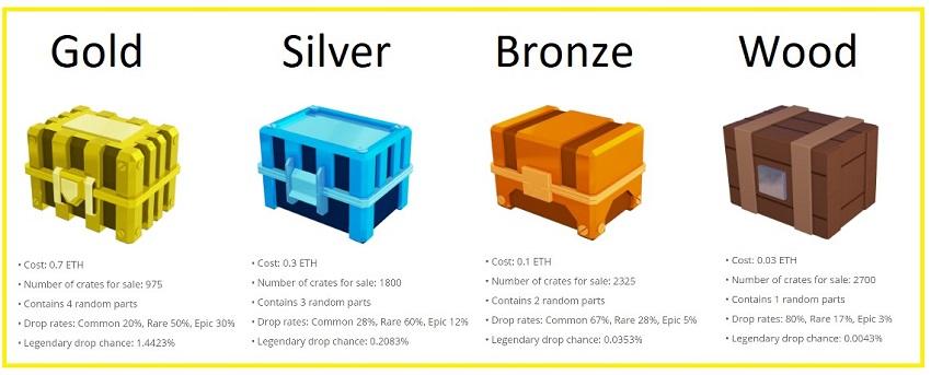 Battle Racers Presale Crates