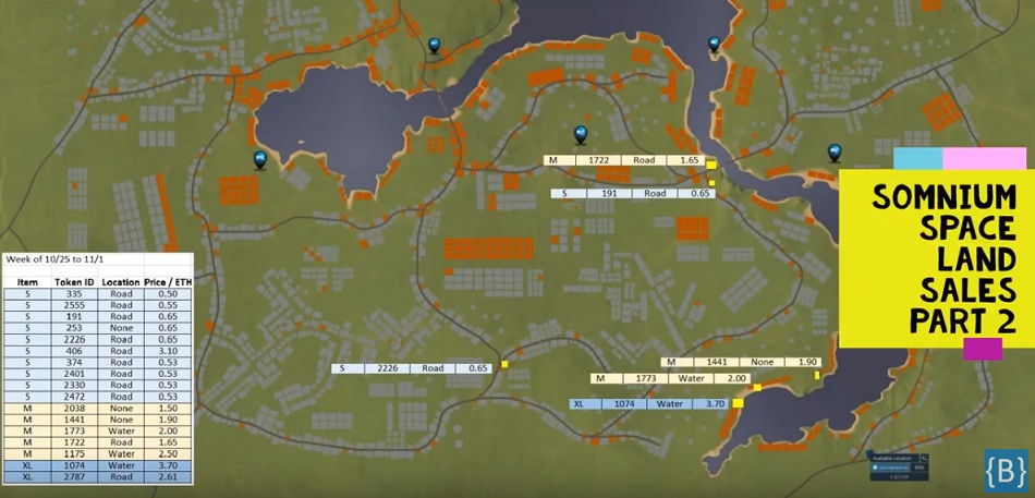Somnium Space VR Land Sales Part 2