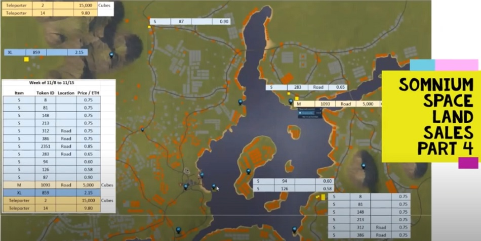 Somnium Space VR Land Sales Part 4